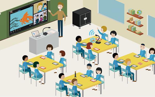 Một phòng học thông minh cơ bản cần những trang thiết bị giảng dạy gì?